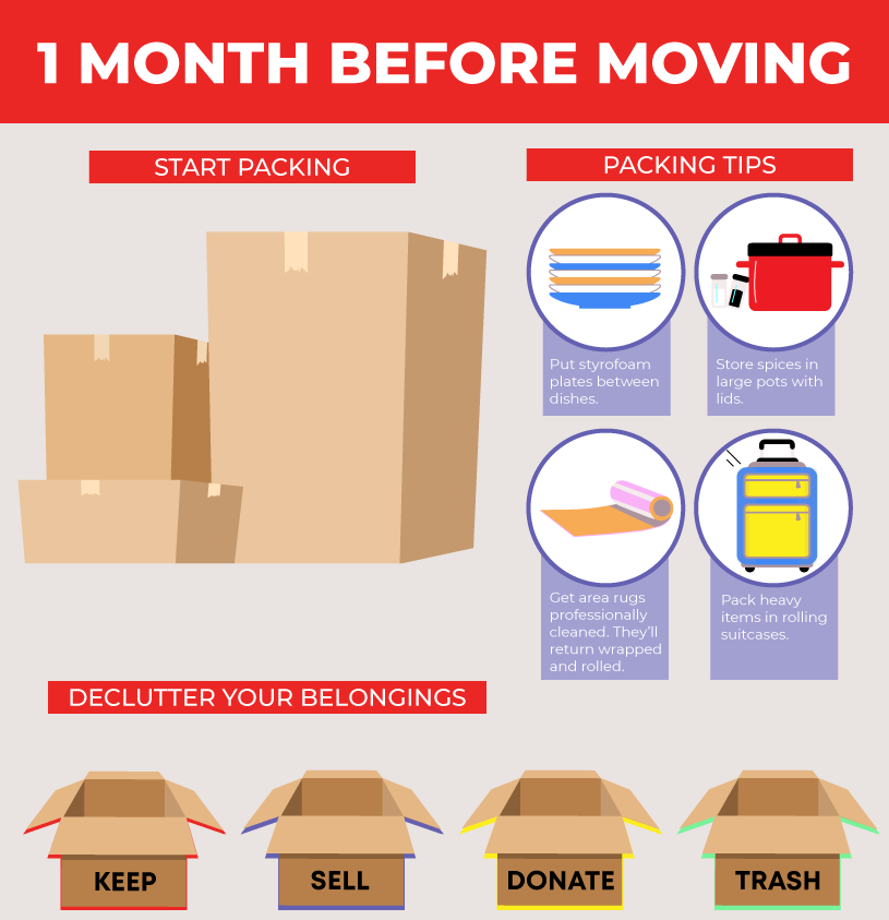 How to prep for your move 1 month before moving day.